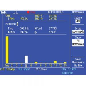 ПО для измерения мощности TPS2PWR1