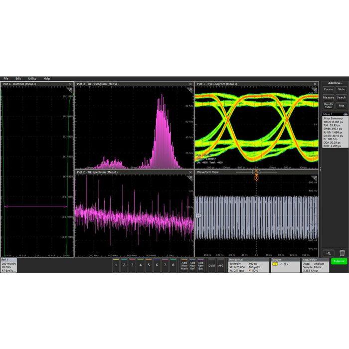 Tektronix 5-DJA - опция анализа джиттера и глазковой диаграммы